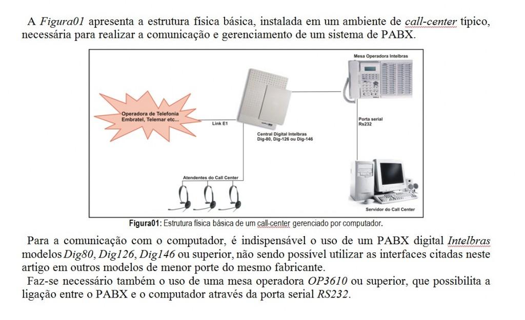 pabx_layout